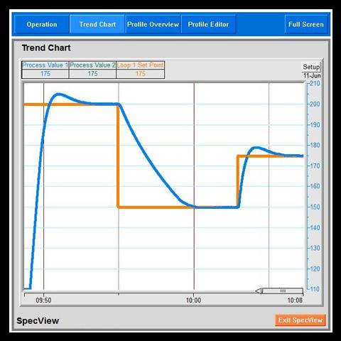 watlow specview scada software