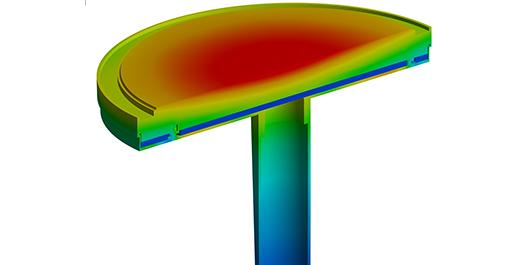 capacidades de watlow: semiconductor