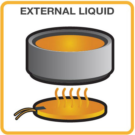 external heating of a liquid