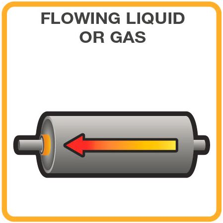 Heating a flowing liquid or gas