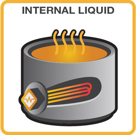 Internal heating of a liquid
