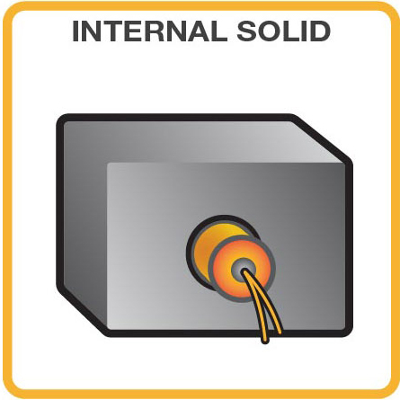 internal heating of a solid