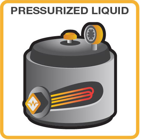 Heating a pressurized liquid