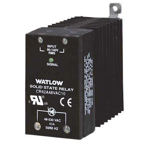 Watlow SERIES CZR